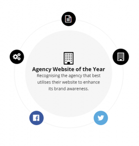 Agency Website of the Year Brecker Grossmith finalist 2016