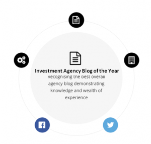 Investment Agency Blog of the Year